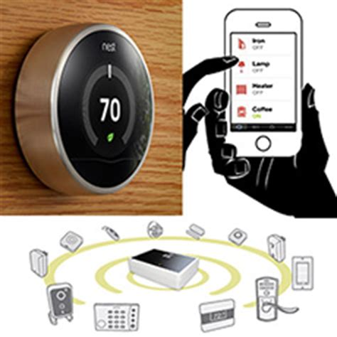 home automation is it or bad