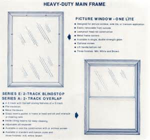 Replacement Awning Covers Wilmes Window Storm Windows