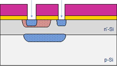 bipolar transistor halbleiter bipolar transistors fundamentals semiconductor technology from a to z halbleiter org
