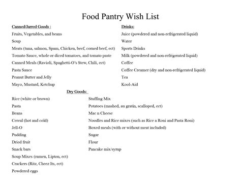 Church Food Pantry List by Church Food Pantry List Blackfashionexpo Us