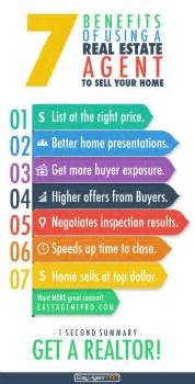 to find your home 70 real estate infographics use to ignite your content