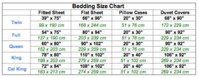 home design bed sheet sizes