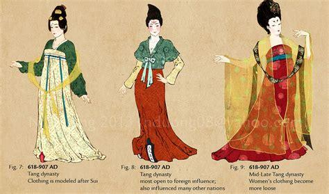 fashion timeline of clothing中国女性服装的演变 learn