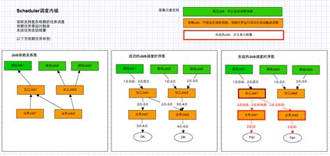 alibaba zeus alibaba zeus hadoop作业平台 by alibaba repository devhub io