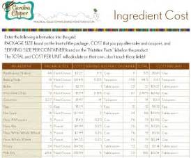 Food Cost Spreadsheet Free Free Downloadable Recipe Cost Calculator Spreadsheet