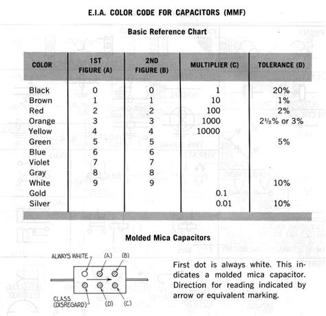 tantalum capacitor color code calculator smd capacitor calculator 28 images smd resistor code finder 28 images image gallery smt