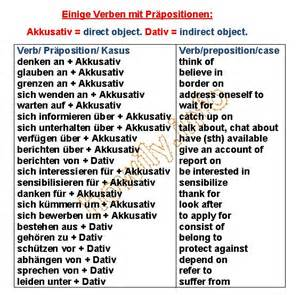1000 ideas about akkusativ on verben learn