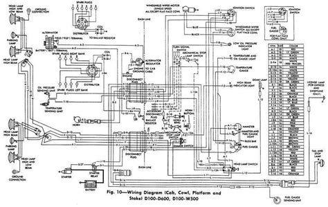1962 dodge truck wiring diagram all about wiring