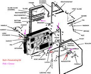 Jeep Door Parts Driver Door Handle Doesnt Work Size Jeep Network