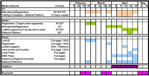 advertising media plan template lập kế hoạch truyền th 244 ng tải bản mẫu