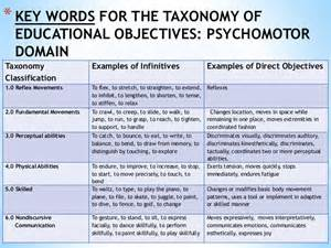 harlow s taxonomy of the psychomotor domain