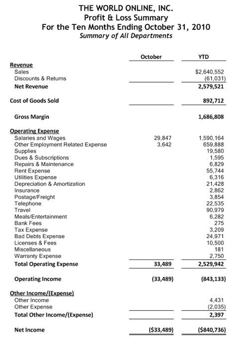 format of income statement income statement sle new calendar template site