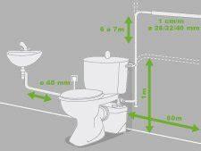 comment installer un sanibroyeur 4155 comment poser un wc broyeur leroy merlin