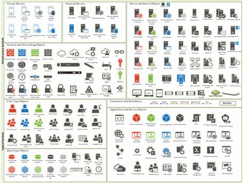 microsoft visio shapes visio home plan shapes