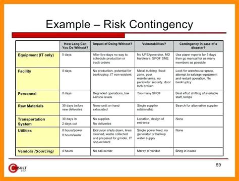 contingency plan template for a small business contingency plan template for a small business simple