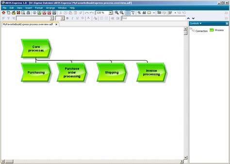 how to model business processes aris bpm community