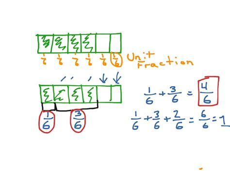 diagram 4th grade fractions decomposing fractions using a diagram math