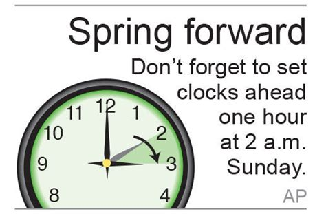 time change 2015 daylight saving time 2015 lose an hour on sunday