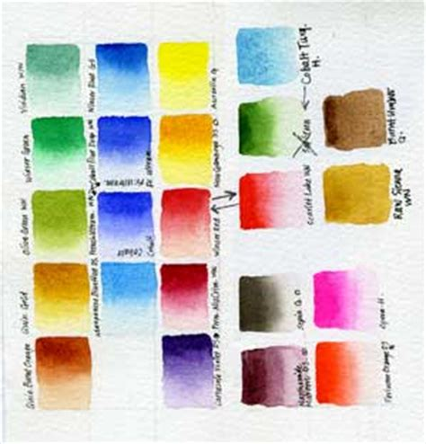 watercolor paint diary janet takahashi