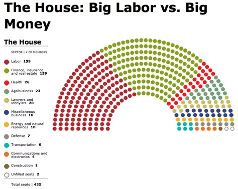 seating plan house of representatives the house of representatives seating plan congress seating chart