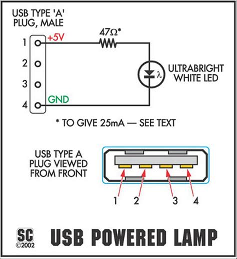 gt circuits gt the itsy bitsy usb l l46874 next gr