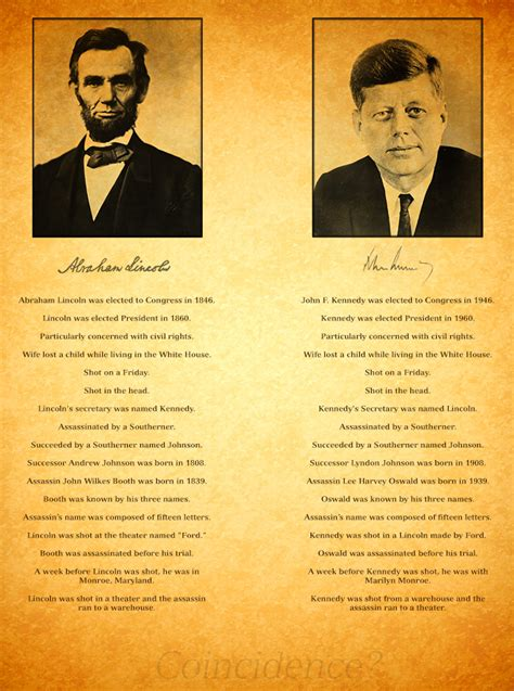 lincoln and kennedy assassination facts similarities between the deaths and last days of abraham