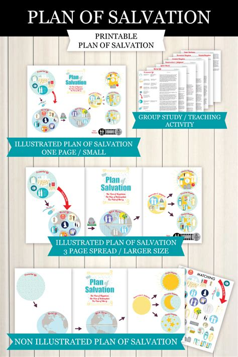 printable abc s of salvation plan of salvation come follow me young women lessons the