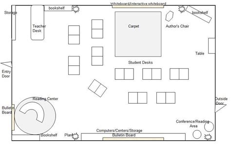 classroom floor plan exles classroom floor plan educational psychology portfolio
