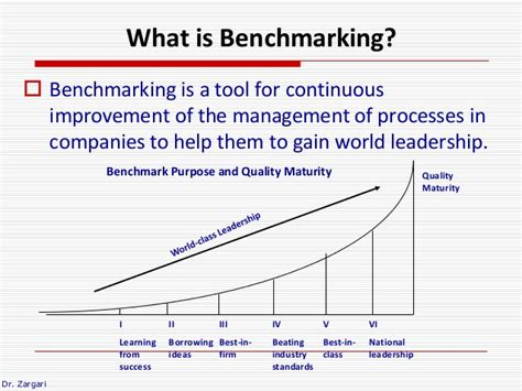 what is bench marking benchmarking the university of lahore
