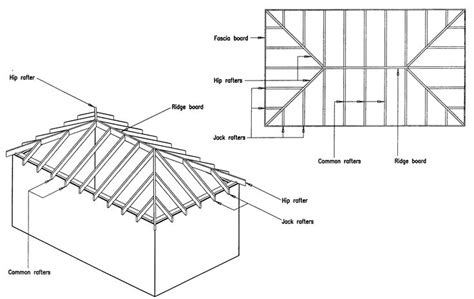 hip roof house plans to build 10 ideas about hip roof on pinterest covered decks