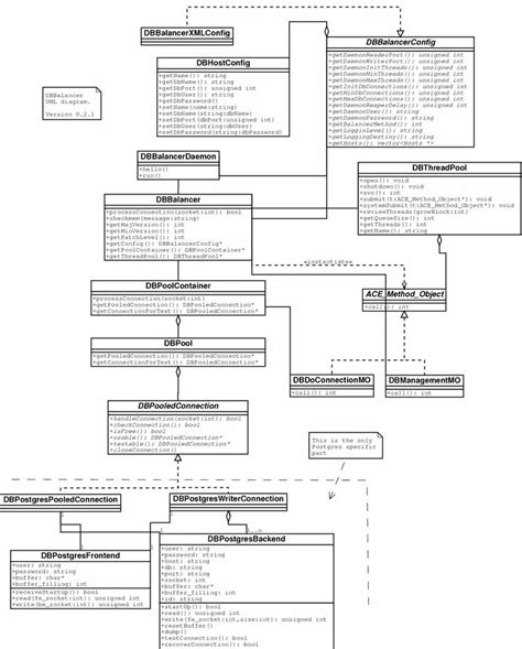 design pattern database 182 best images about it uml on pinterest factory design
