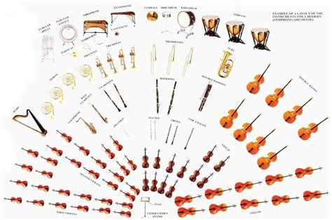 keyboard layout nedir nedir orkestrada kullanılan m 252 zik aletleri