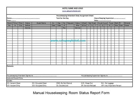housekeeping room status classification of hotel guestrooms ppt