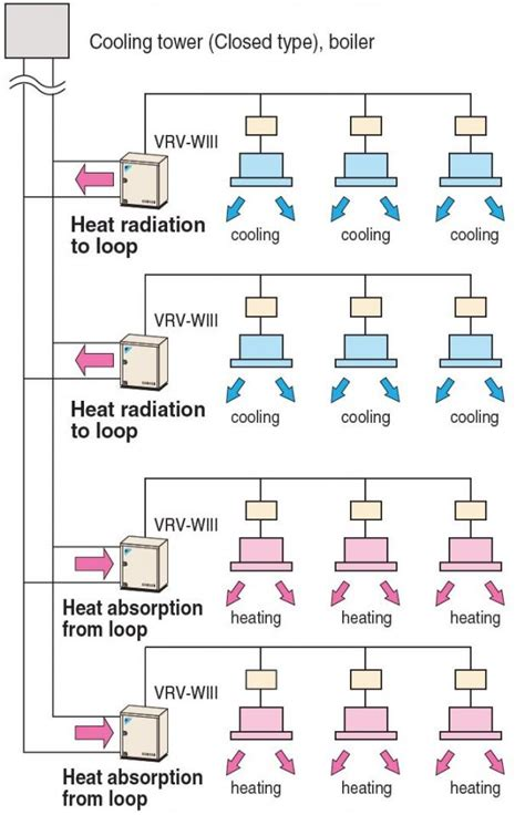 daikin ac wiring diagram 24 wiring diagram images