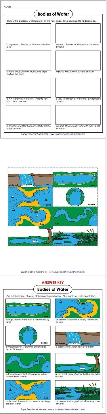 Bodies Of Water Worksheet by 27 Best Images About Social Studies