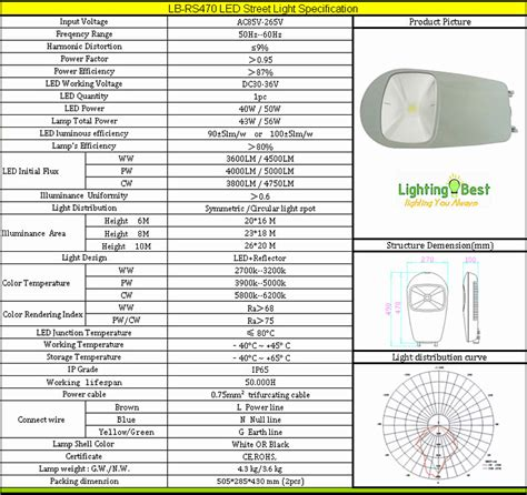 100 floors annex level 68 solar light specification pdf specification of