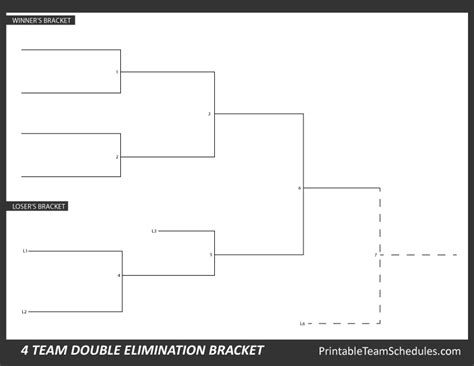 printable 4 team double elimination bracket