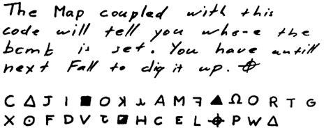 Zodiac Service Letter Zodiac Killer Z32 Cipher Mysteries
