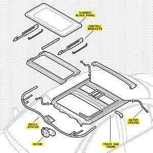 mini cooper sunroof wiring diagram wiring diagram with
