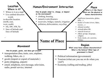 five themes of geography handout five themes of geography graphic organizer by grade5queen