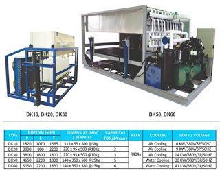Mesin Minuman Dingin mesin es batu tipe balok terbaru harga mesin terbaru