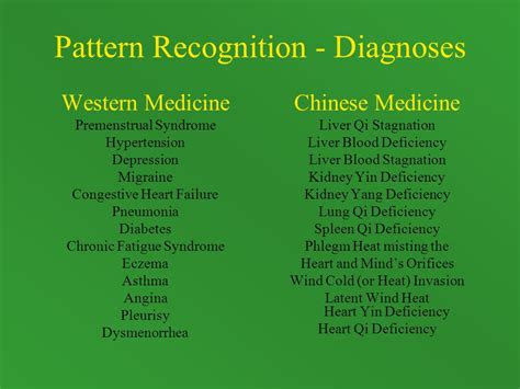 pattern recognition meaning in chinese tom archie md dabfm dabma st luke s wood river medical