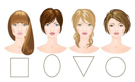 tipos de rostros que les queda el cabello corto tipos de cortes de cabello seg 250 n tu rostro
