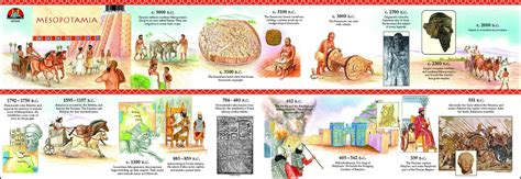ancient civilizations a concise guide to ancient rome and greece books social studies with mr mcginty mesopotamia timeline project