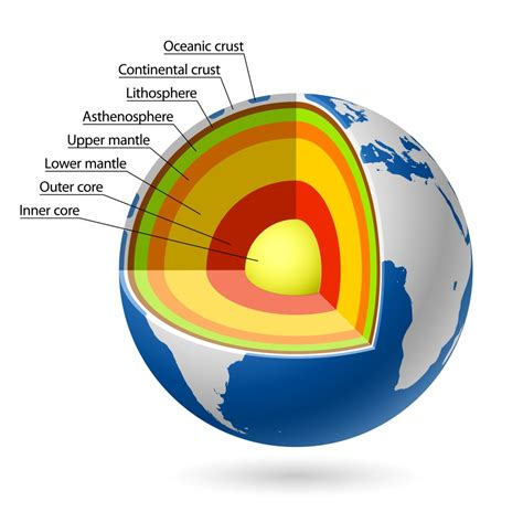 couche paper definition what is earth s core made of wonderopolis