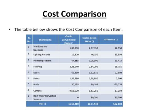 water usage shower vs bath shower vs bath water usage best free home design