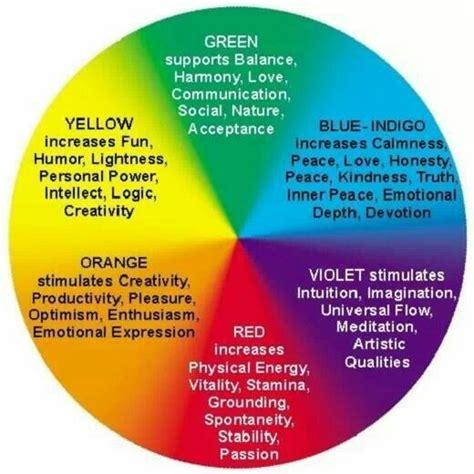 reiki colors color magic chakra colors reiki