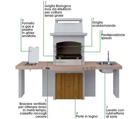 cucina barbecue barbecue muratura sunday i modelli alla portata di tutti