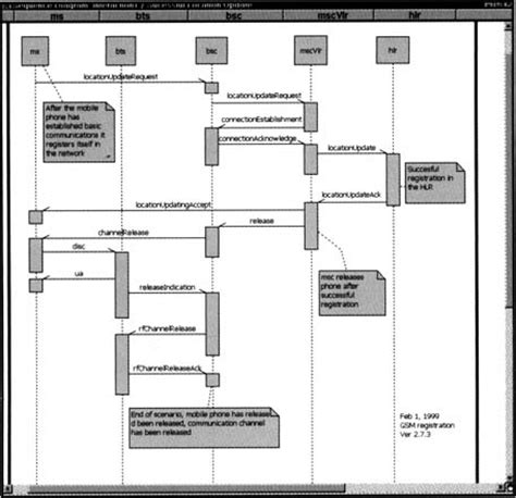 rational software free for uml diagrams rational software for uml diagrams afile