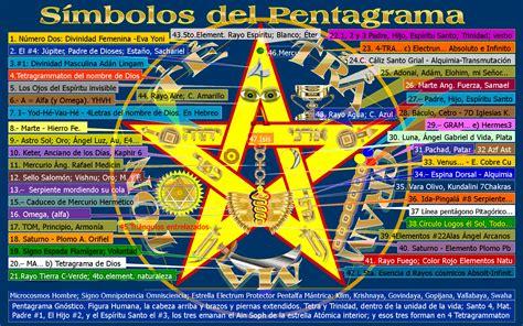magia blanca para proteccion hechizos de proteccion el tetragramat 243 n un amuleto de protecci 243 n muy poderoso